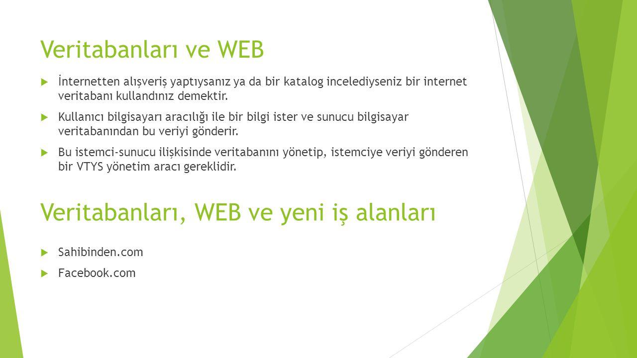 Veritabanları ve WEB  İnternetten alışveriş yaptıysanız ya da bir katalog incelediyseniz bir internet veritabanı kullandınız demektir.  Kullanıcı bi