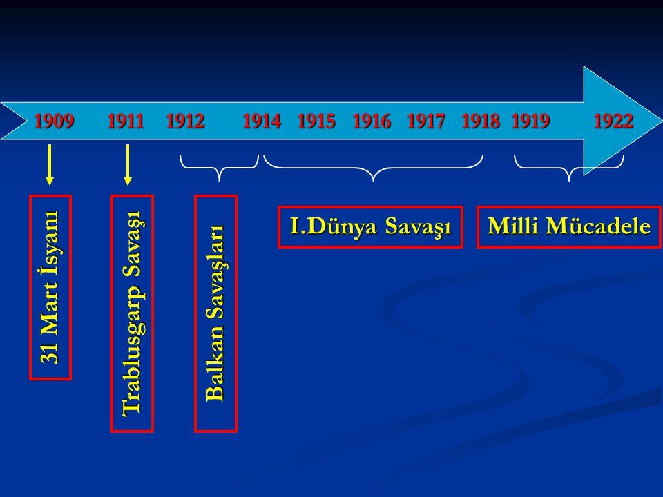 1909 1911 1912 1914 1915 1916 1917 1918 1919 1922 31 Mart İsyanı Trablusgarp Savaşı Balkan Savaşları I.Dünya Savaşı Milli Mücadele