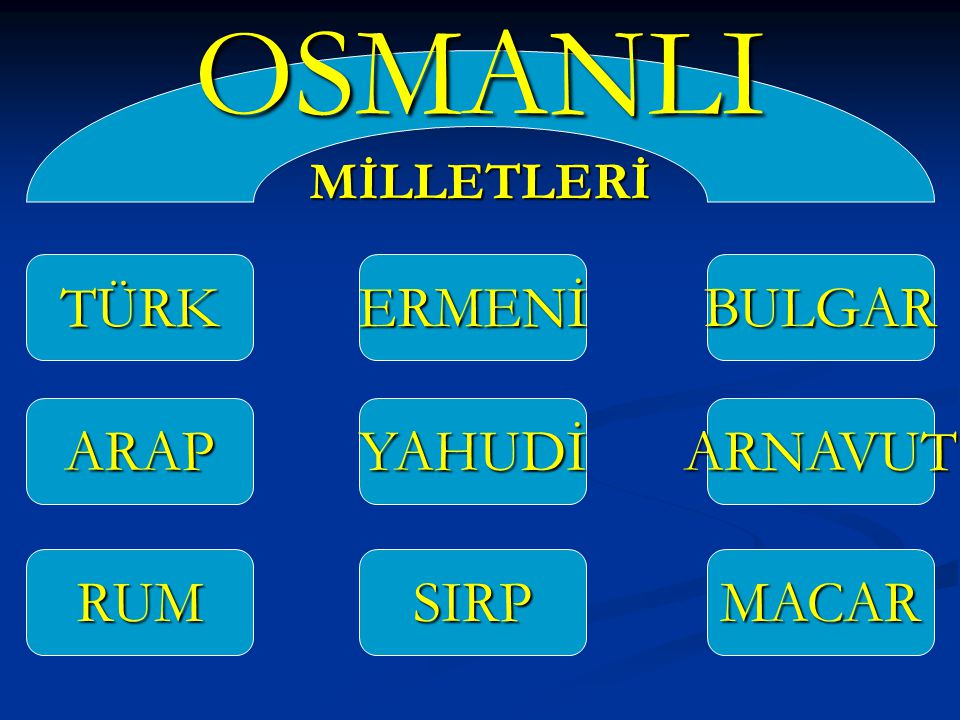 Mustafa Kemal'i En Çok Etkileyen Düşünür ve Yazarlar: Ziya Gökalp – Türkçülük akımı temsilcisidir.