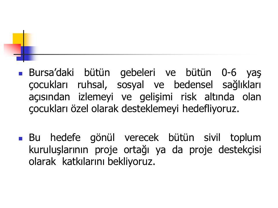 Bursa'daki bütün gebeleri ve bütün 0-6 yaş çocukları ruhsal, sosyal ve bedensel sağlıkları açısından izlemeyi ve gelişimi risk altında olan çocukları