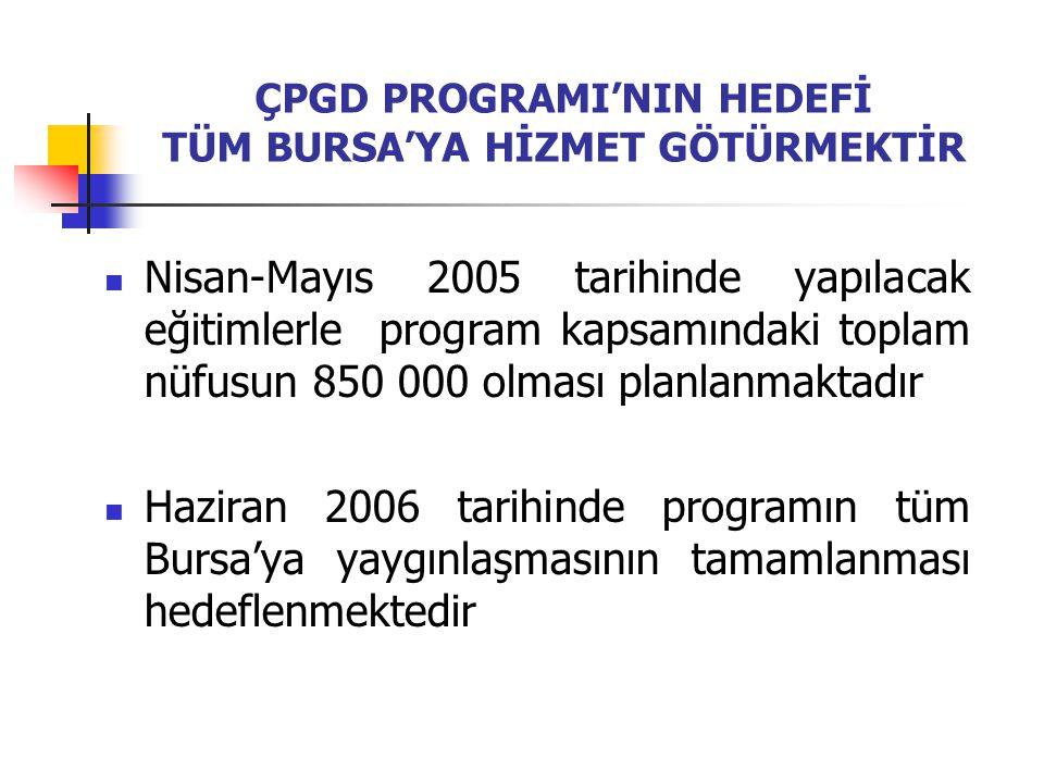 ÇPGD PROGRAMI'NIN HEDEFİ TÜM BURSA'YA HİZMET GÖTÜRMEKTİR Nisan-Mayıs 2005 tarihinde yapılacak eğitimlerle program kapsamındaki toplam nüfusun 850 000