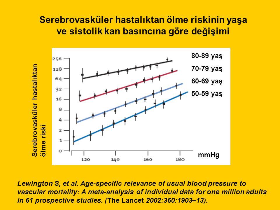 Serebrovasküler hastalıktan ölme riskinin yaşa ve sistolik kan basıncına göre değişimi 80-89 yaş 70-79 yaş 60-69 yaş 50-59 yaş Serebrovasküler hastalıktanölme riski mmHg Lewington S, et al.