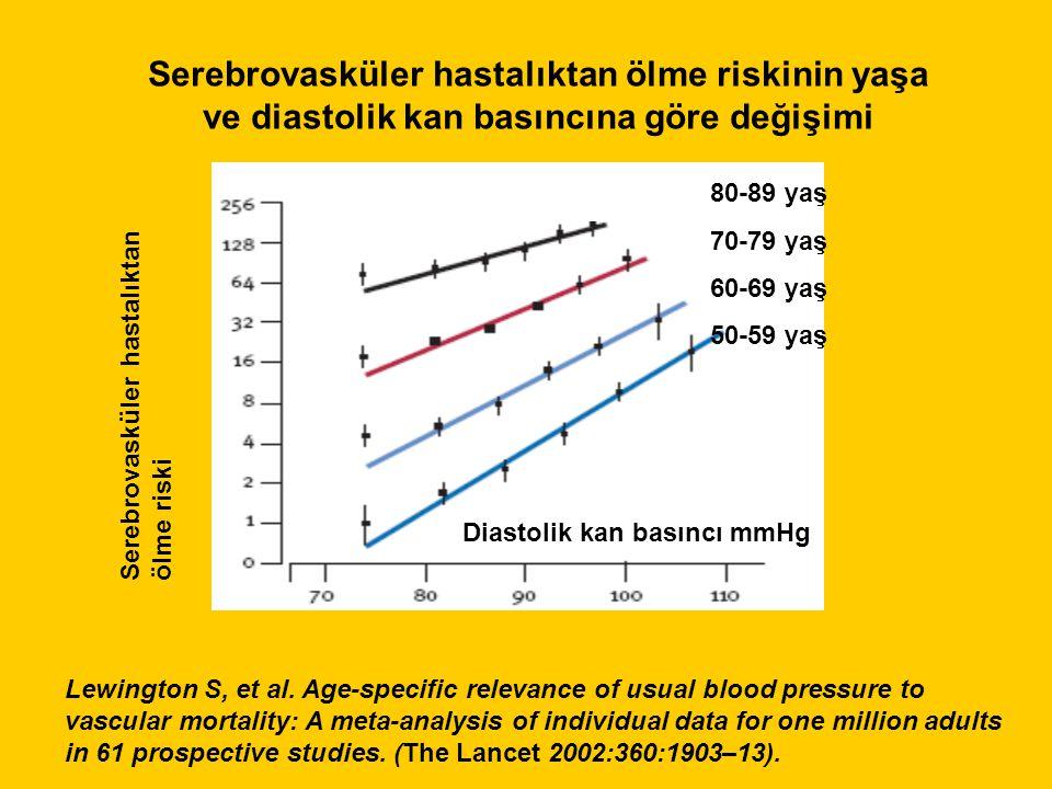 Serebrovasküler hastalıktan ölme riskinin yaşa ve diastolik kan basıncına göre değişimi Diastolik kan basıncı mmHg Serebrovasküler hastalıktanölme riski Lewington S, et al.