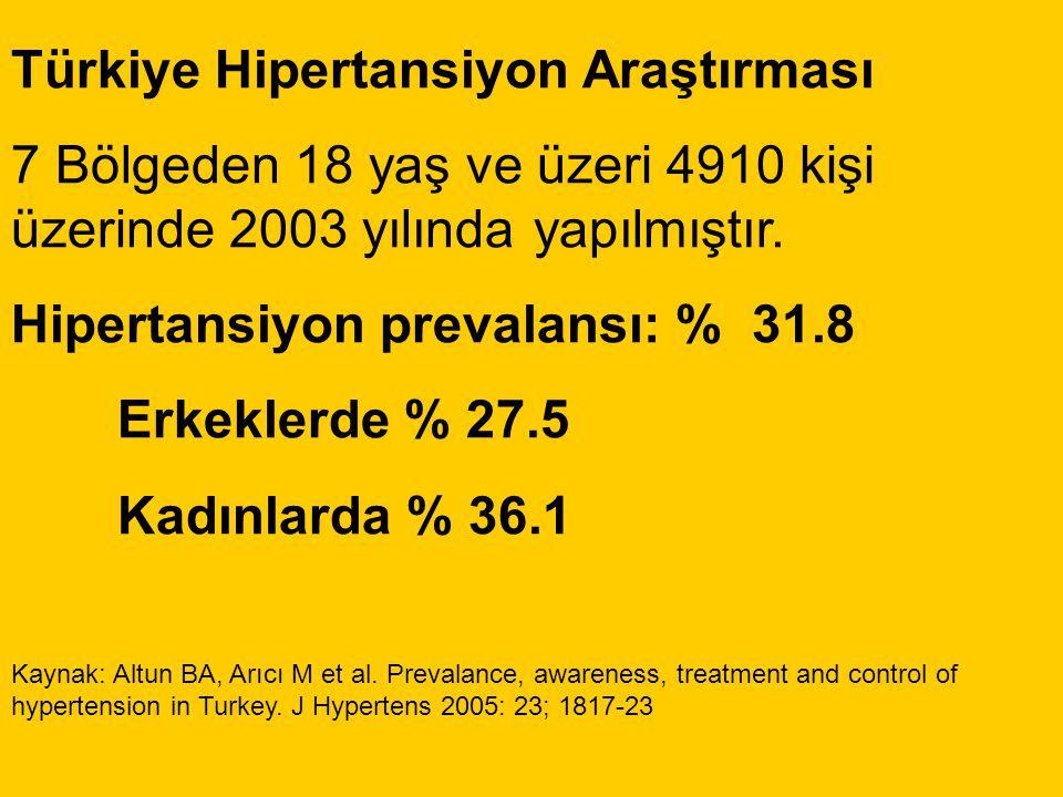 Türkiye Hipertansiyon Araştırması 7 Bölgeden 18 yaş ve üzeri 4910 kişi üzerinde 2003 yılında yapılmıştır.