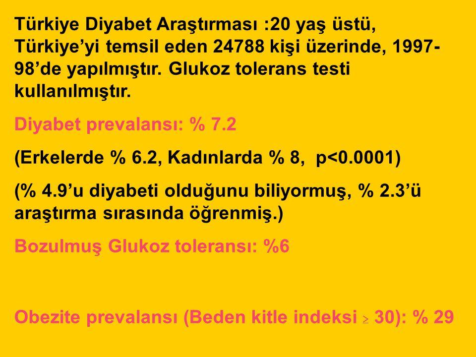 Türkiye Diyabet Araştırması :20 yaş üstü, Türkiye'yi temsil eden 24788 kişi üzerinde, 1997- 98'de yapılmıştır.