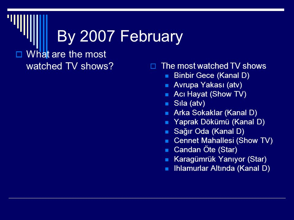 By 2007 February  The most watched TV shows Binbir Gece (Kanal D) Avrupa Yakası (atv) Acı Hayat (Show TV) Sıla (atv) Arka Sokaklar (Kanal D) Yaprak Dökümü (Kanal D) Sağır Oda (Kanal D) Cennet Mahallesi (Show TV) Candan Öte (Star) Karagümrük Yanıyor (Star) Ihlamurlar Altında (Kanal D)  What are the most watched TV shows?