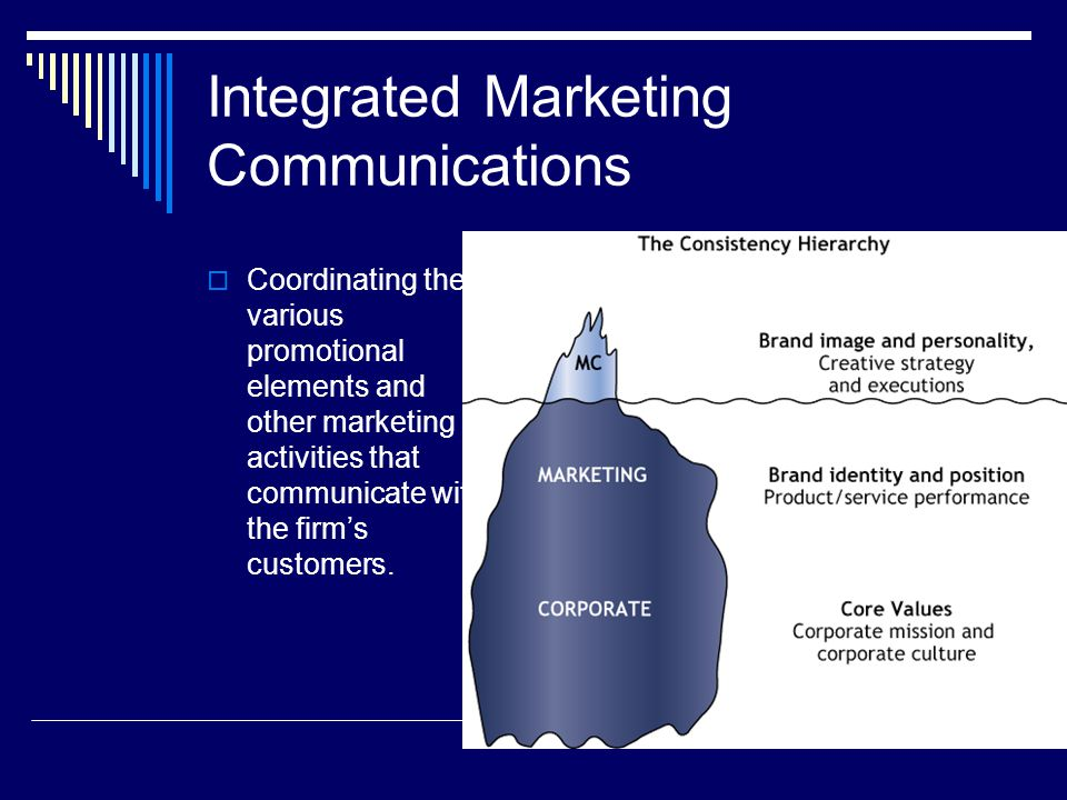 Integrated Marketing Communications  Coordinating the various promotional elements and other marketing activities that communicate with the firm's customers.