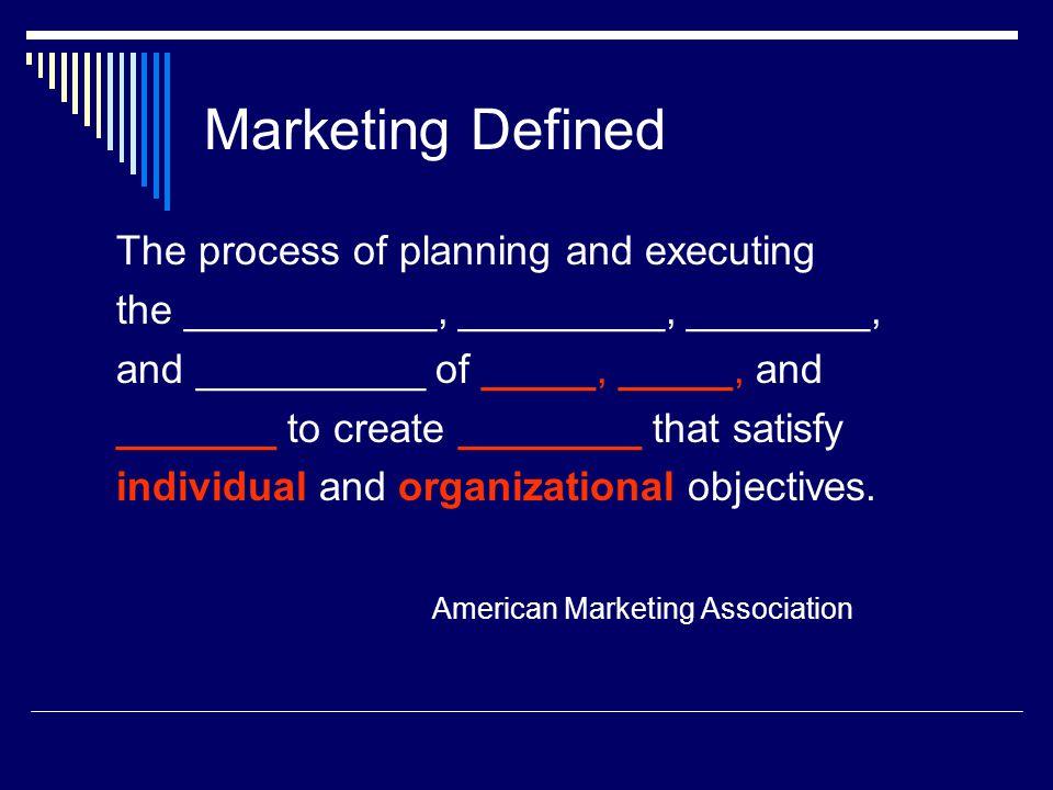 Situation Analysis  External analysis.