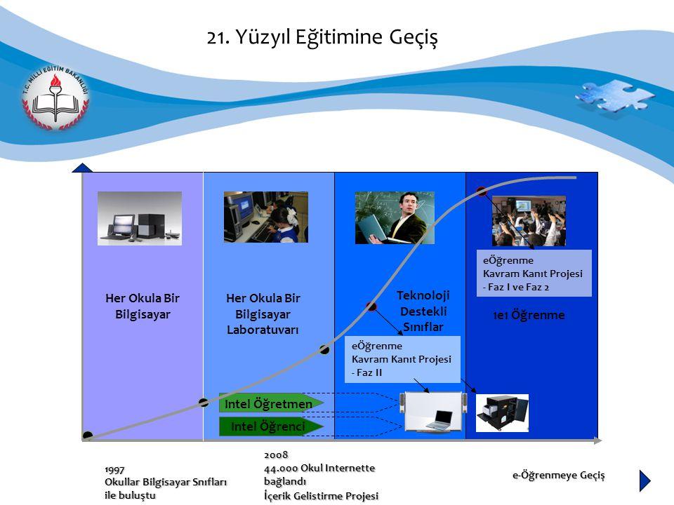 e-Öğrenmeye Geçiş 1997 Okullar Bilgisayar Snıfları ile buluştu 2008 44.000 Okul Internette bağlandı İçerik Gelistirme Projesi Her Okula Bir Bilgisayar Her Okula Bir Bilgisayar Laboratuvarı 1e1 Öğrenme eÖğrenme Kavram Kanıt Projesi - Faz II eÖğrenme Kavram Kanıt Projesi - Faz I ve Faz 2 Intel Öğretmen Intel Öğrenci Teknoloji Destekli Sınıflar 21.