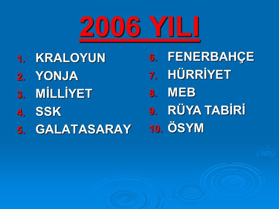 2006 YILI 1. K RALOYUN 2. Y ONJA 3. M İLLİYET 4.