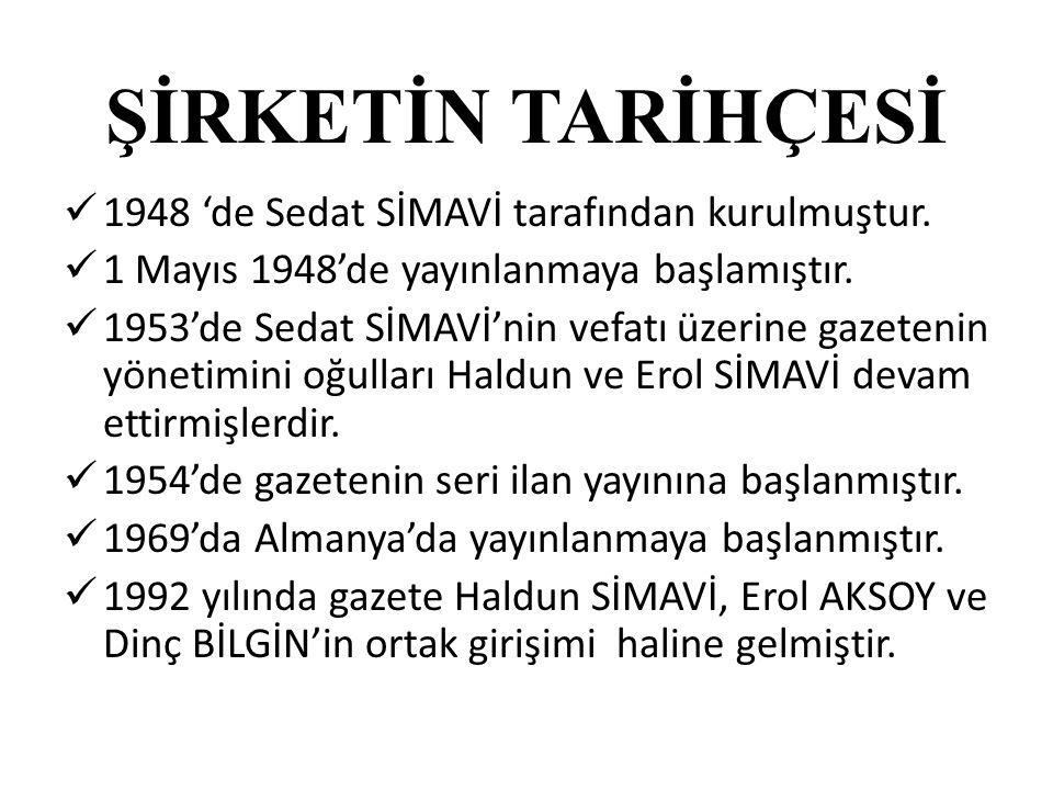 ŞİRKETİN TARİHÇESİ 1948 'de Sedat SİMAVİ tarafından kurulmuştur.