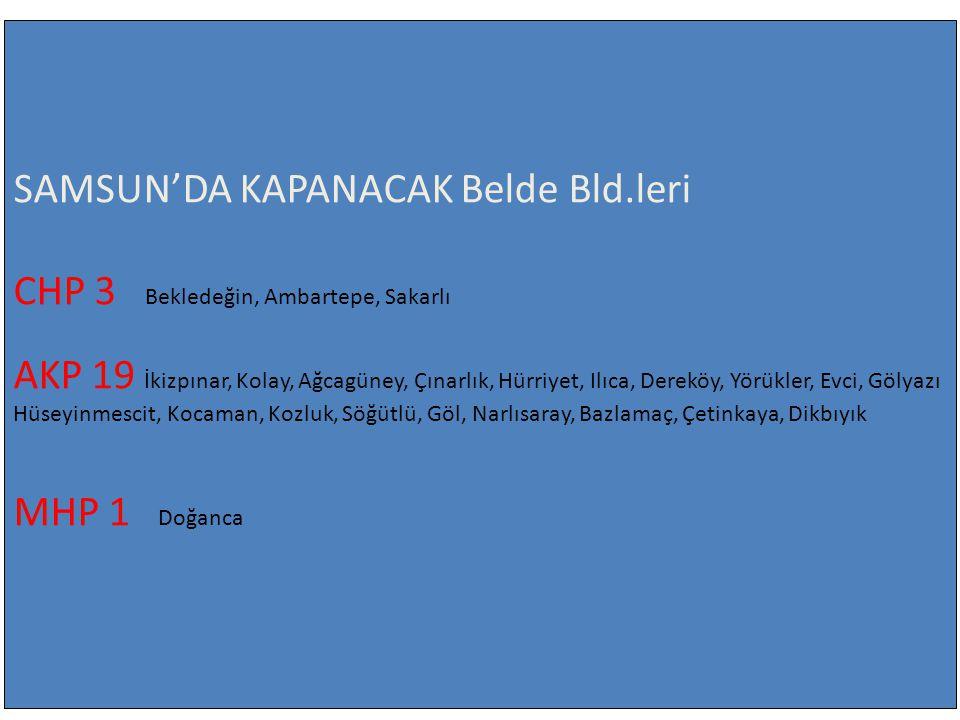 SAMSUN'DA KAPANACAK Belde Bld.leri CHP 3 Bekledeğin, Ambartepe, Sakarlı AKP 19 İkizpınar, Kolay, Ağcagüney, Çınarlık, Hürriyet, Ilıca, Dereköy, Yörükl