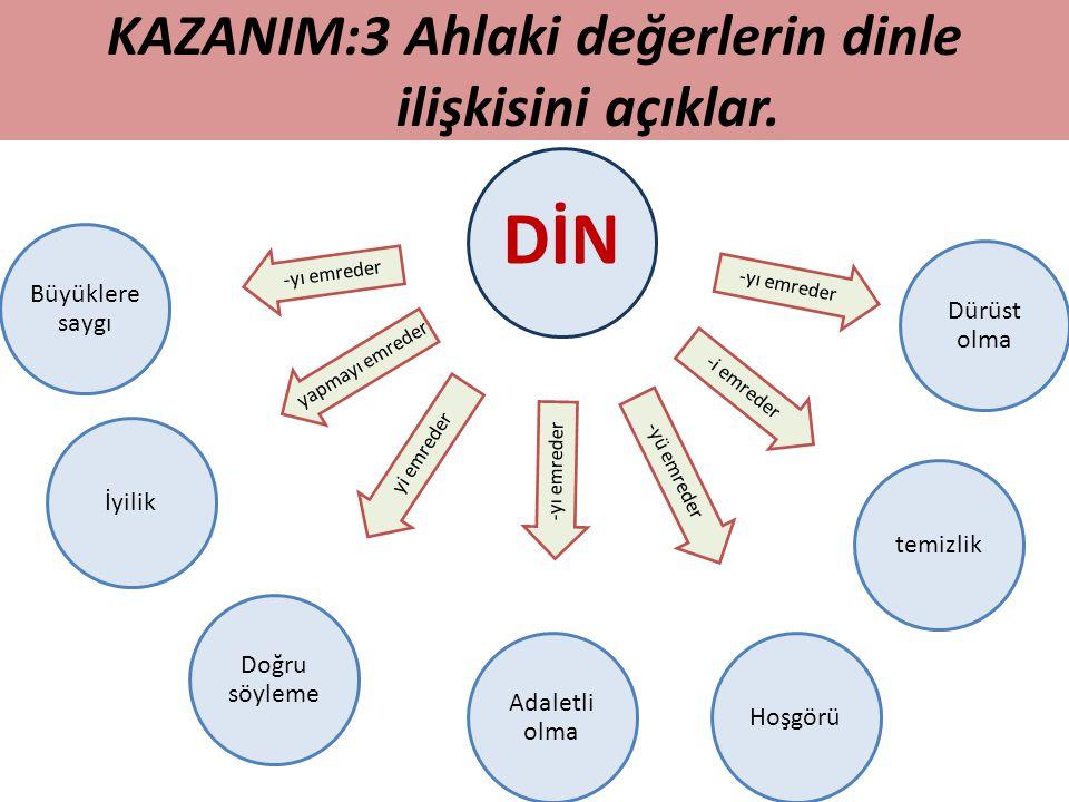 KAZANIM:3 Ahlaki değerlerin dinle ilişkisini açıklar.