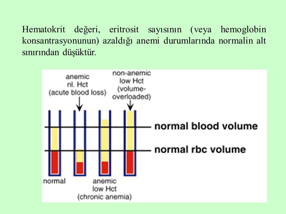15 Hematokrit değeri, eritrosit sayısının (veya hemoglobin konsantrasyonunun) azaldığı anemi durumlarında normalin alt sınırından düşüktür.