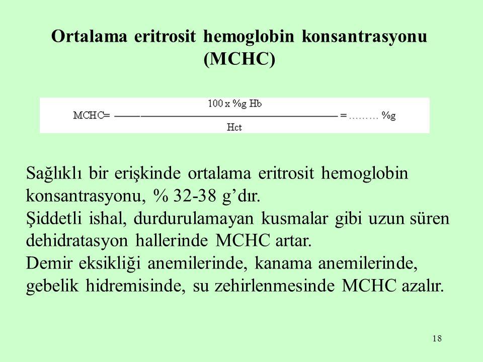18 Ortalama eritrosit hemoglobin konsantrasyonu (MCHC) Sağlıklı bir erişkinde ortalama eritrosit hemoglobin konsantrasyonu, % 32-38 g'dır. Şiddetli is