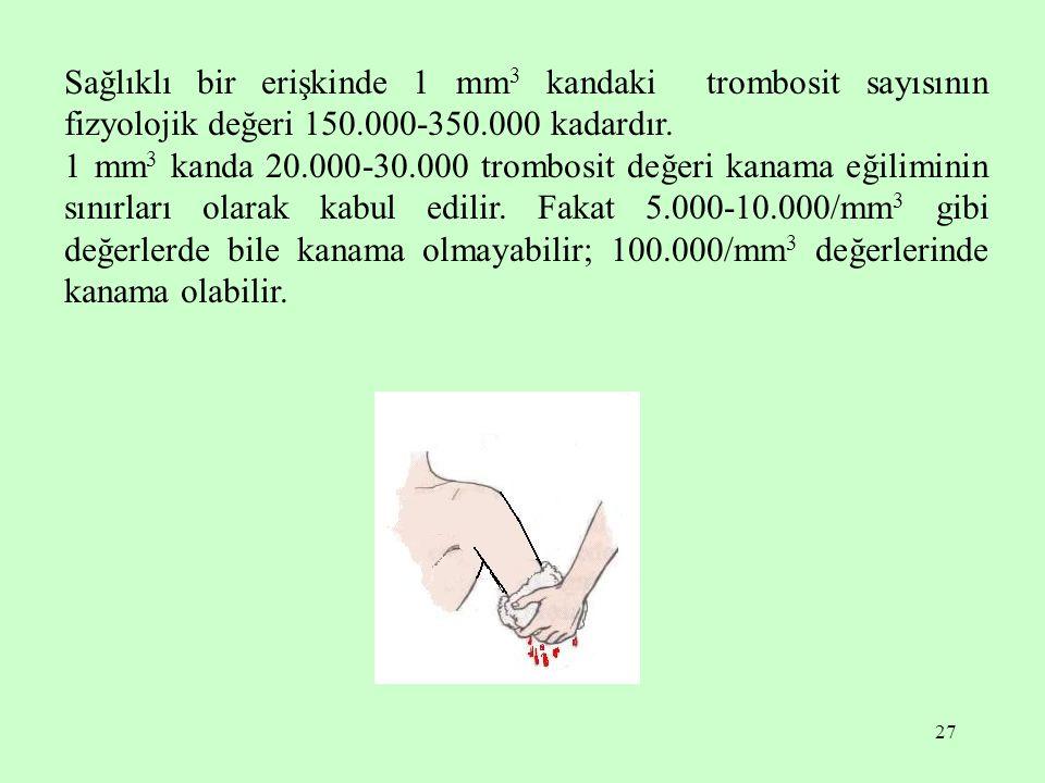 27 Sağlıklı bir erişkinde 1 mm 3 kandaki trombosit sayısının fizyolojik değeri 150.000-350.000 kadardır. 1 mm 3 kanda 20.000-30.000 trombosit değeri k