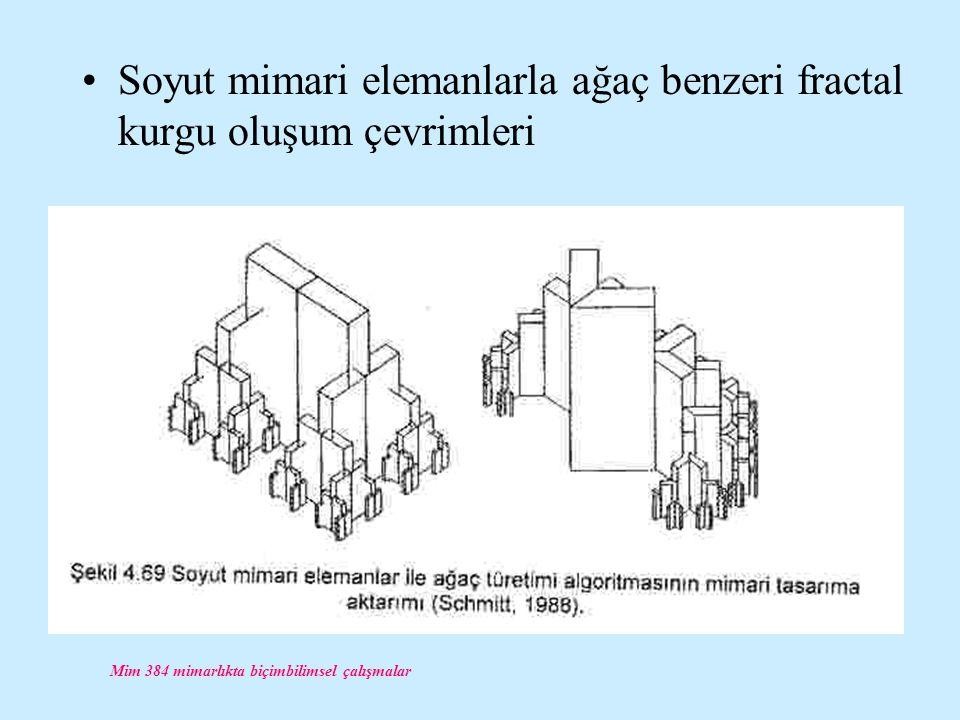 Mim 384 mimarlıkta biçimbilimsel çalışmalar Soyut mimari elemanlarla ağaç benzeri fractal kurgu oluşum çevrimleri