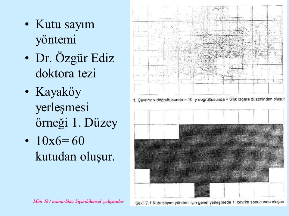 Mim 384 mimarlıkta biçimbilimsel çalışmalar Kutu sayım yöntemi Dr.