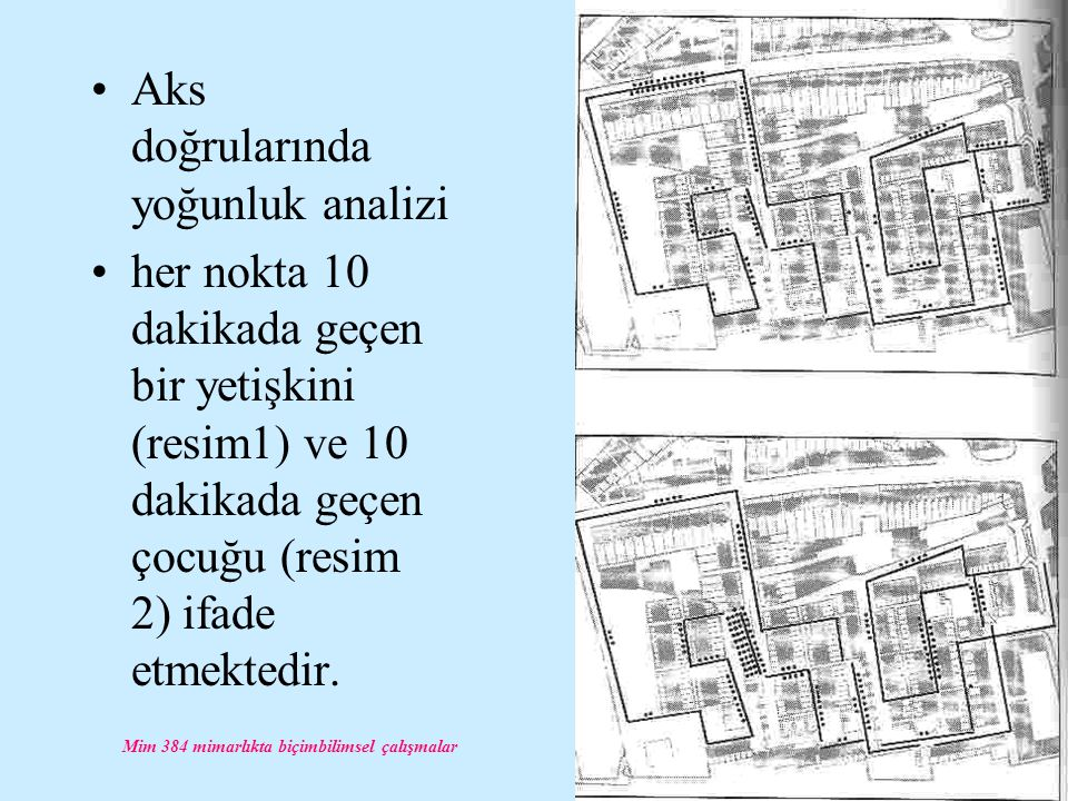 Mim 384 mimarlıkta biçimbilimsel çalışmalar Aks doğrularında yoğunluk analizi her nokta 10 dakikada geçen bir yetişkini (resim1) ve 10 dakikada geçen çocuğu (resim 2) ifade etmektedir.