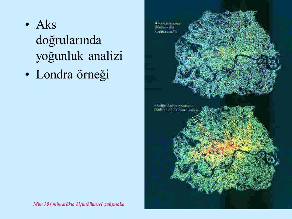 Mim 384 mimarlıkta biçimbilimsel çalışmalar Aks doğrularında yoğunluk analizi Londra örneği