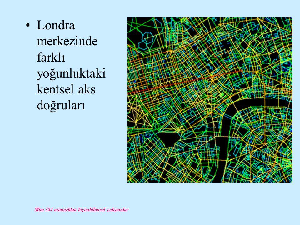 Mim 384 mimarlıkta biçimbilimsel çalışmalar Londra merkezinde farklı yoğunluktaki kentsel aks doğruları
