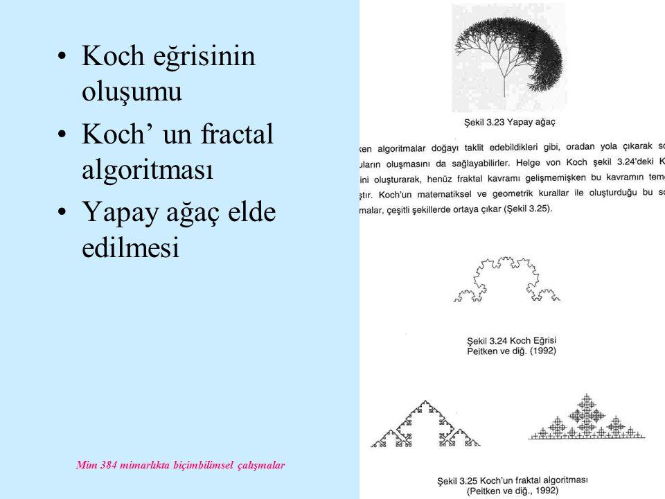 Mim 384 mimarlıkta biçimbilimsel çalışmalar Koch eğrisinin oluşumu Koch' un fractal algoritması Yapay ağaç elde edilmesi