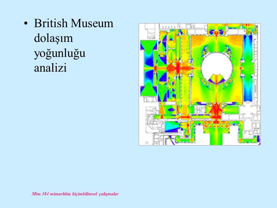 Mim 384 mimarlıkta biçimbilimsel çalışmalar British Museum dolaşım yoğunluğu analizi