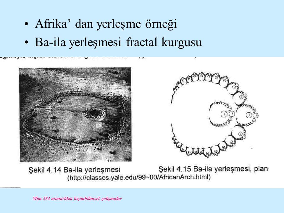 Mim 384 mimarlıkta biçimbilimsel çalışmalar Afrika' dan yerleşme örneği Ba-ila yerleşmesi fractal kurgusu