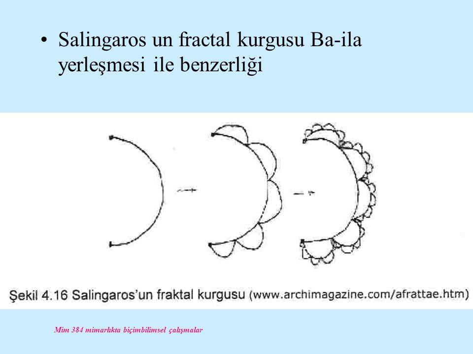 Mim 384 mimarlıkta biçimbilimsel çalışmalar Salingaros un fractal kurgusu Ba-ila yerleşmesi ile benzerliği