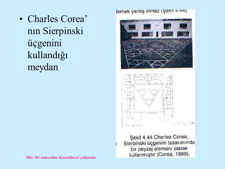 Mim 384 mimarlıkta biçimbilimsel çalışmalar Charles Corea' nın Sierpinski üçgenini kullandığı meydan