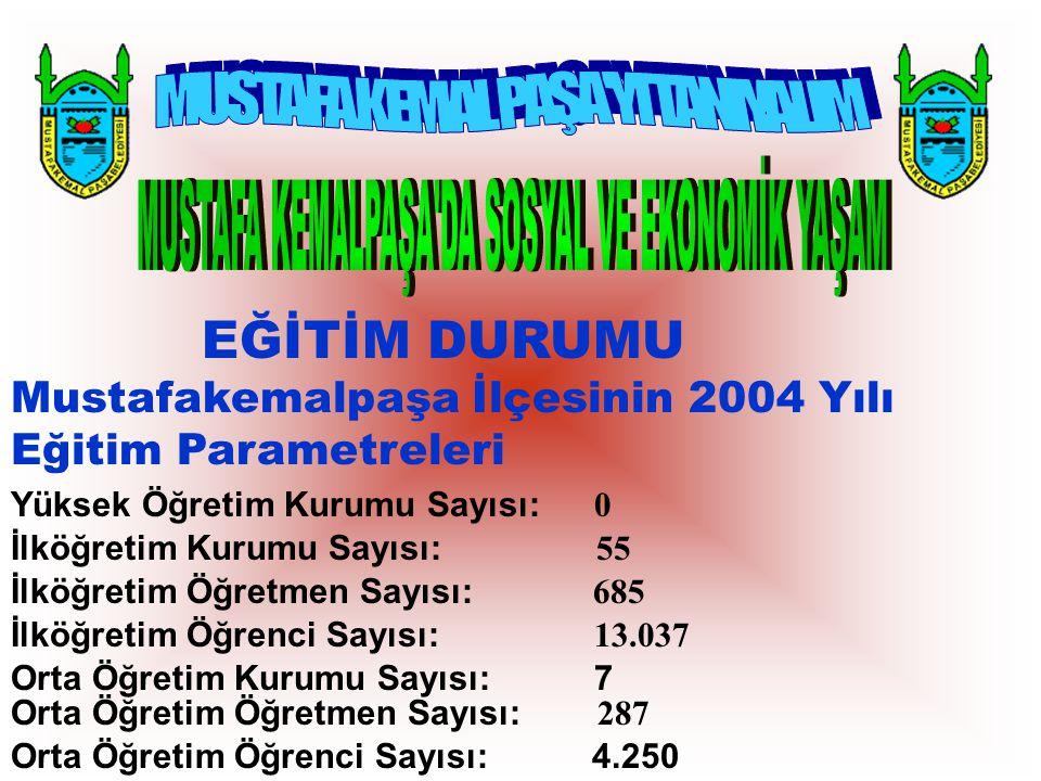 EĞİTİM DURUMU Mustafakemalpaşa İlçesinin 2004 Yılı Eğitim Parametreleri Yüksek Öğretim Kurumu Sayısı: 0 İlköğretim Kurumu Sayısı: 55 İlköğretim Öğretm