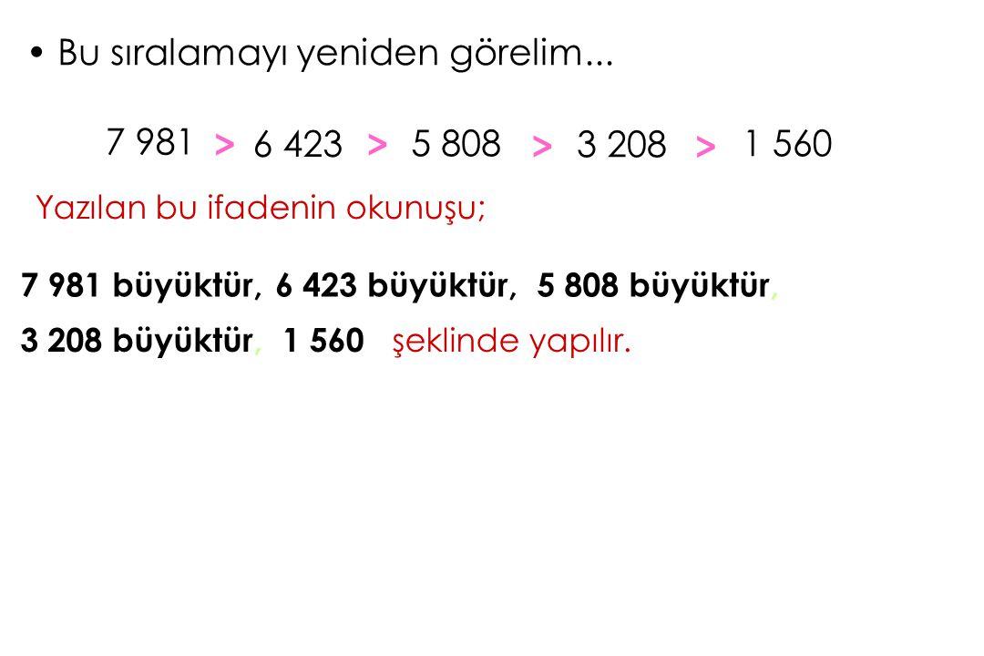 Bu sıralamayı yeniden görelim... 1 560 3 208 5 808 7 981 6 423 > > >> 7 981 büyüktür,6 423 büyüktür,5 808 büyüktür, 3 208 büyüktür,1 560 şeklinde yapı
