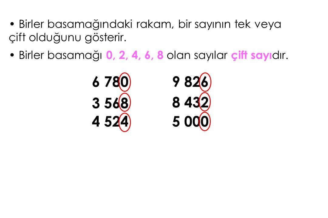 Birler basamağındaki rakam, bir sayının tek veya çift olduğunu gösterir. Birler basamağı 0, 2, 4, 6, 8 olan sayılar çift sayı dır. 6 780 3 568 4 524 9