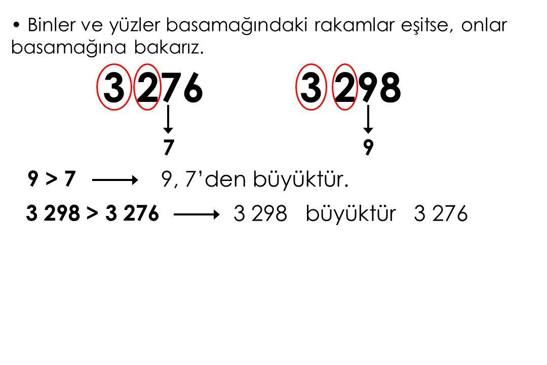Binler ve yüzler basamağındaki rakamlar eşitse, onlar basamağına bakarız. 3 276 79 3 298 9 > 7 9, 7'den büyüktür. 3 298 > 3 276 3 298 büyüktür 3 276