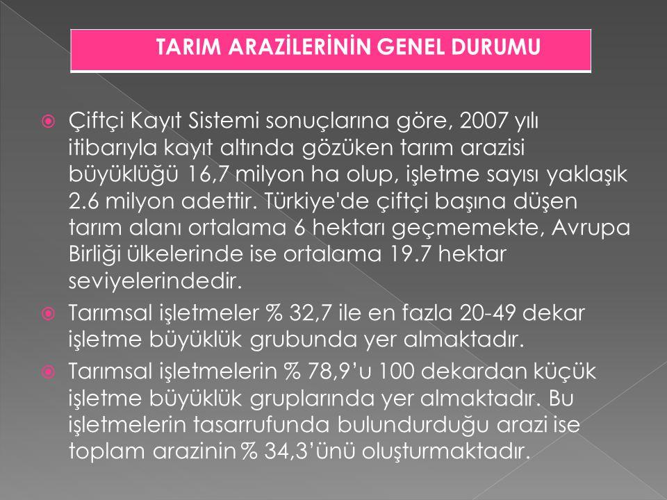  Atatürk 1929 yılında TBMM'ni açarken yaptığı bir konuşmada Çiftçiye arazi vermek de hükümetin takip etmesi lazım gelen bir keyfiyettir.