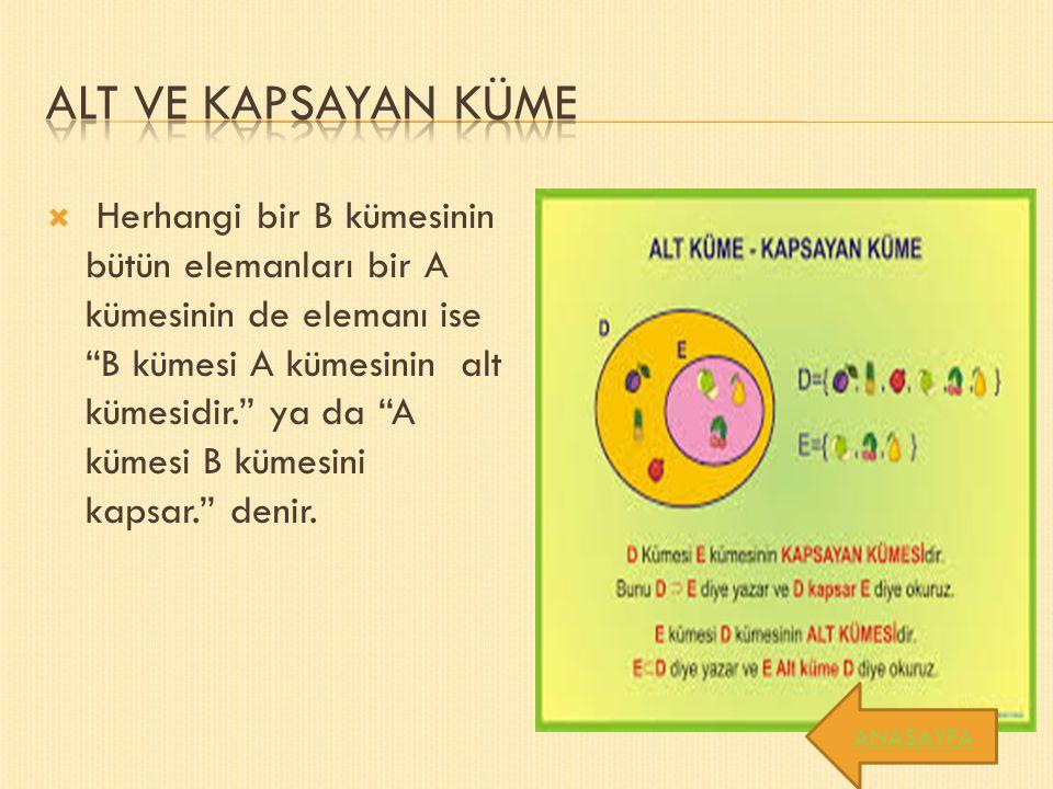  Herhangi bir B kümesinin bütün elemanları bir A kümesinin de elemanı ise B kümesi A kümesinin alt kümesidir. ya da A kümesi B kümesini kapsar. denir.