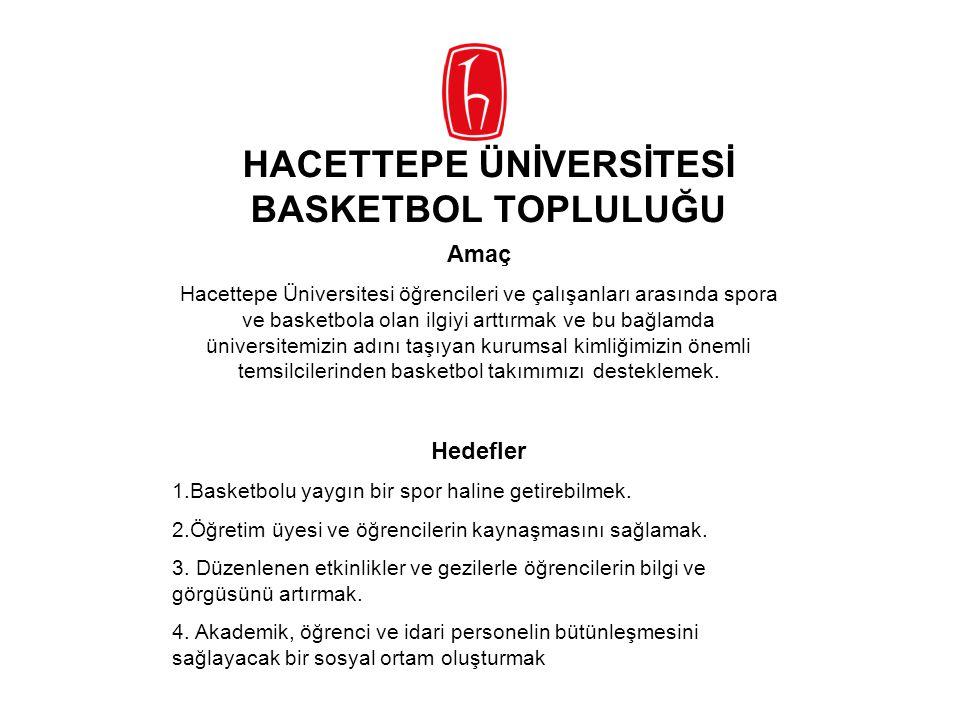 HACETTEPE ÜNİVERSİTESİ BASKETBOL TOPLULUĞU Amaç Hacettepe Üniversitesi öğrencileri ve çalışanları arasında spora ve basketbola olan ilgiyi arttırmak ve bu bağlamda üniversitemizin adını taşıyan kurumsal kimliğimizin önemli temsilcilerinden basketbol takımımızı desteklemek.