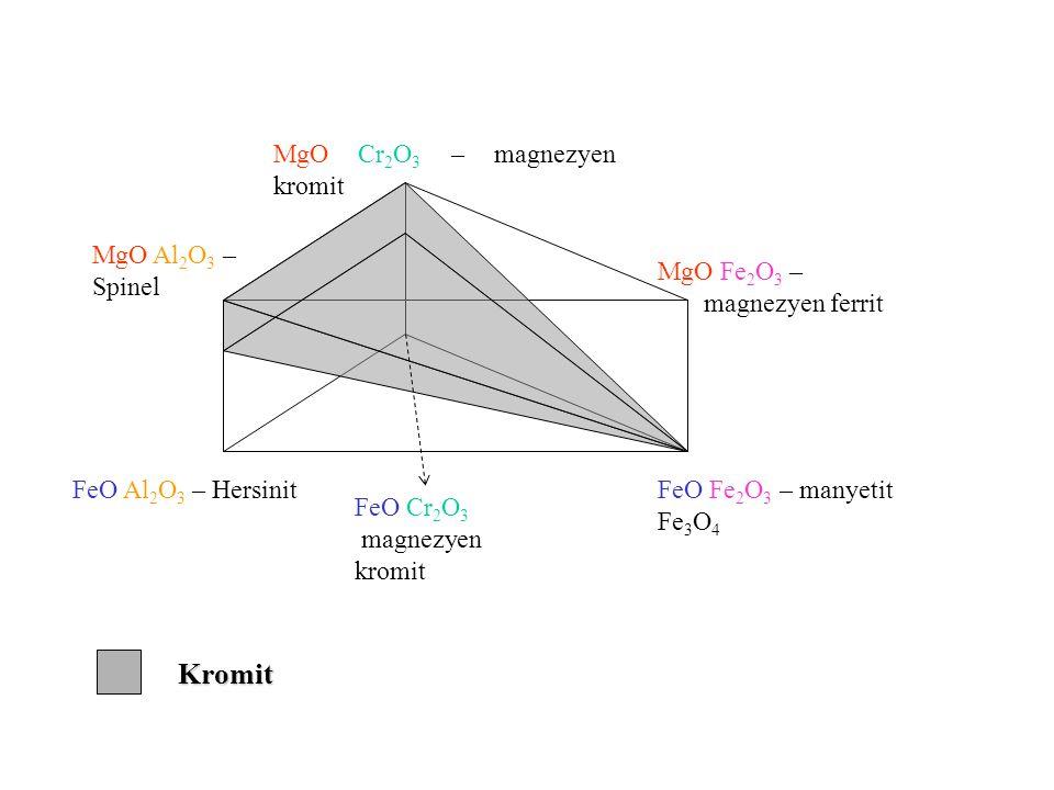 MgO Fe 2 O 3 – magnezyen ferrit MgO Al 2 O 3 – Spinel MgO Cr 2 O 3 – magnezyen kromit FeO Al 2 O 3 – HersinitFeO Fe 2 O 3 – manyetit Fe 3 O 4 FeO Cr 2 O 3 magnezyen kromit Kromit