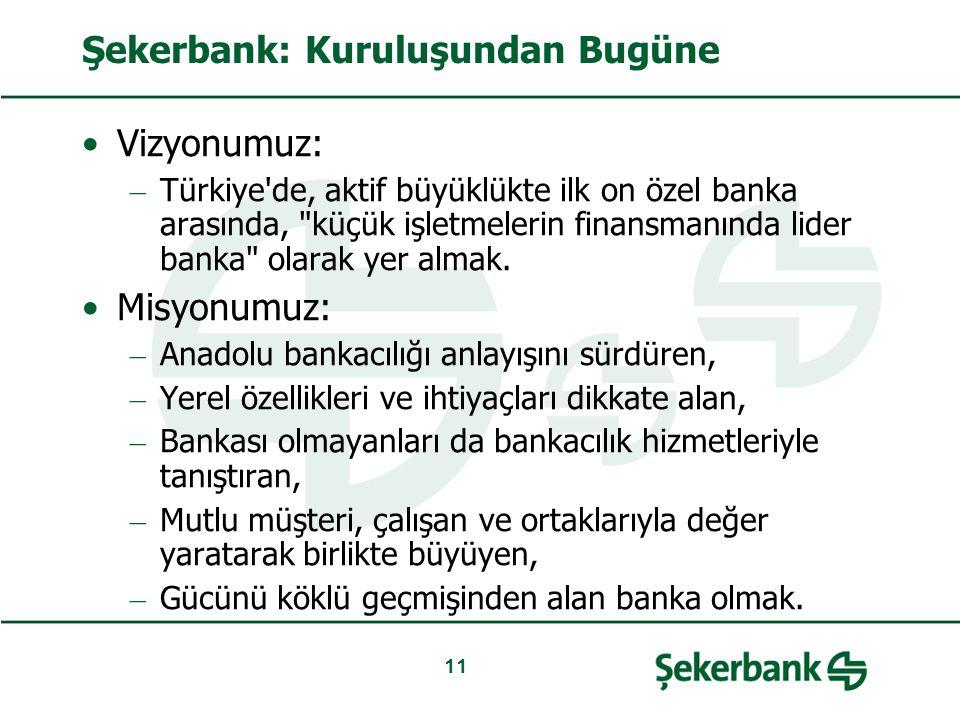 11 Şekerbank: Kuruluşundan Bugüne Vizyonumuz: – Türkiye de, aktif büyüklükte ilk on özel banka arasında, küçük işletmelerin finansmanında lider banka olarak yer almak.