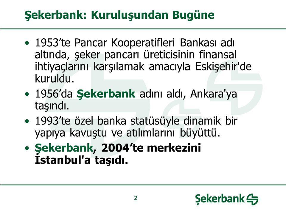 2 Şekerbank: Kuruluşundan Bugüne 1953'te Pancar Kooperatifleri Bankası adı altında, şeker pancarı üreticisinin finansal ihtiyaçlarını karşılamak amacıyla Eskişehir de kuruldu.