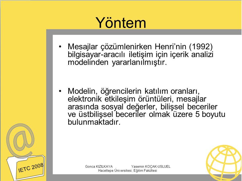 Yöntem Mesajlar çözümlenirken Henri'nin (1992) bilgisayar-aracılı iletişim için içerik analizi modelinden yararlanılmıştır. Modelin, öğrencilerin katı