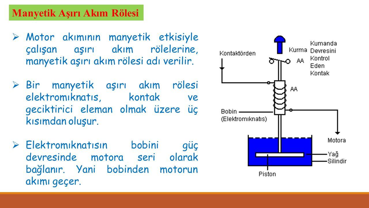Manyetik Aşırı Akım Rölesi  Motor akımının manyetik etkisiyle çalışan aşırı akım rölelerine, manyetik aşırı akım rölesi adı verilir.  Bir manyetik a