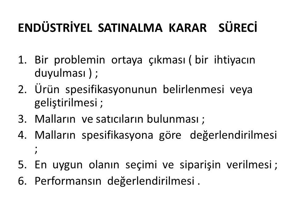 ENDÜSTRİYEL SATINALMA KARAR SÜRECİ 1.Bir problemin ortaya çıkması ( bir ihtiyacın duyulması ) ; 2.Ürün spesifikasyonunun belirlenmesi veya geliştirilm
