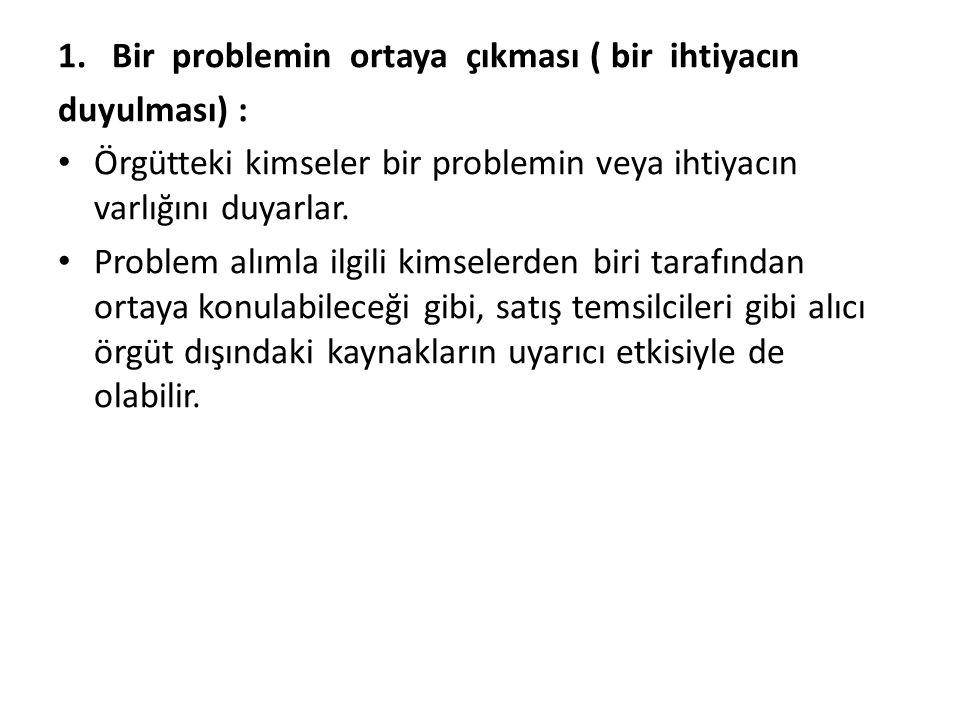 1.Bir problemin ortaya çıkması ( bir ihtiyacın duyulması) : Örgütteki kimseler bir problemin veya ihtiyacın varlığını duyarlar. Problem alımla ilgili