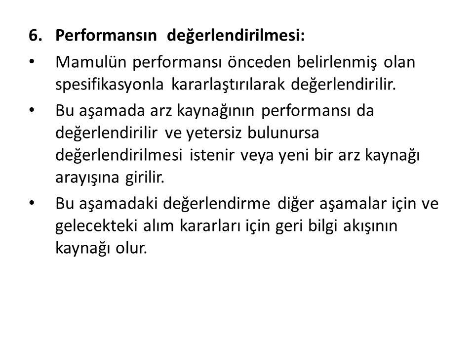 6.Performansın değerlendirilmesi: Mamulün performansı önceden belirlenmiş olan spesifikasyonla kararlaştırılarak değerlendirilir. Bu aşamada arz kayna