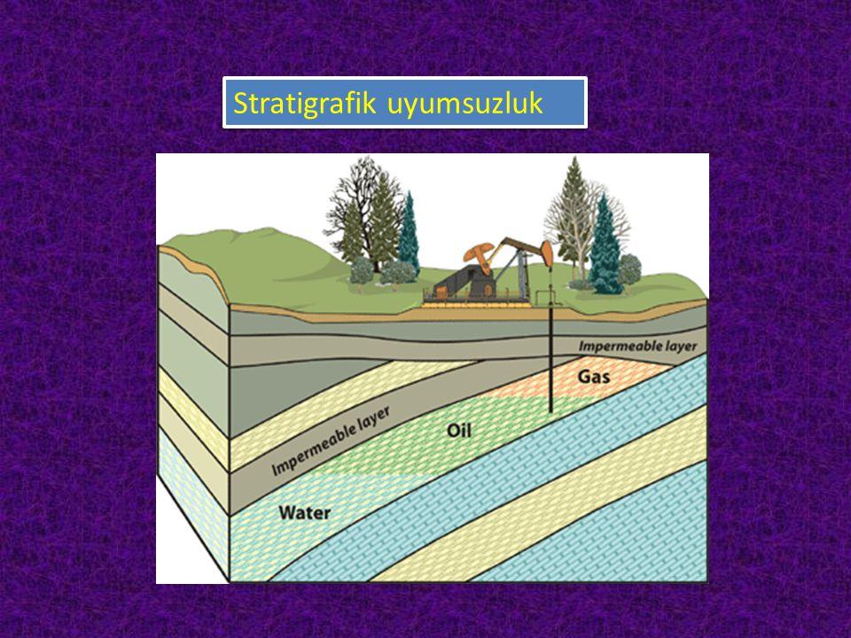 Stratigrafik uyumsuzluk