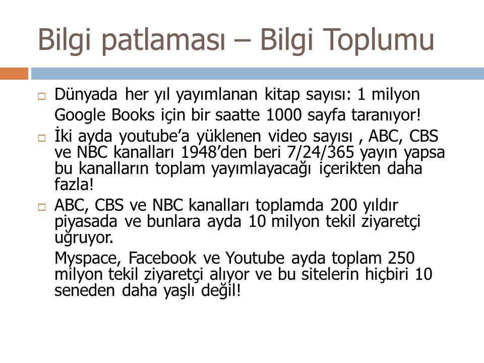 Bilgi patlaması – Bilgi Toplumu  Dünyada her yıl yayımlanan kitap sayısı: 1 milyon Google Books için bir saatte 1000 sayfa taranıyor!  İki ayda yout