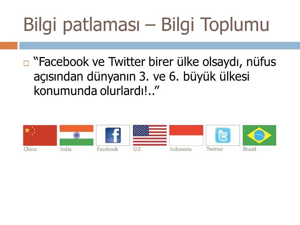 """Bilgi patlaması – Bilgi Toplumu  """"Facebook ve Twitter birer ülke olsaydı, nüfus açısından dünyanın 3. ve 6. büyük ülkesi konumunda olurlardı!.."""""""
