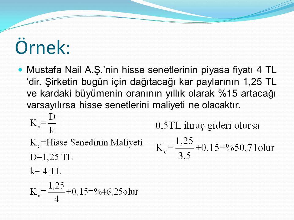 Örnek: Mustafa Nail A.Ş.'nin hisse senetlerinin piyasa fiyatı 4 TL 'dir. Şirketin bugün için dağıtacağı kar paylarının 1,25 TL ve kardaki büyümenin or