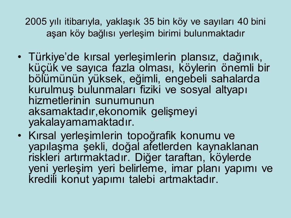 2005 yılı itibarıyla, yaklaşık 35 bin köy ve sayıları 40 bini aşan köy bağlısı yerleşim birimi bulunmaktadır Türkiye'de kırsal yerleşimlerin plansız,